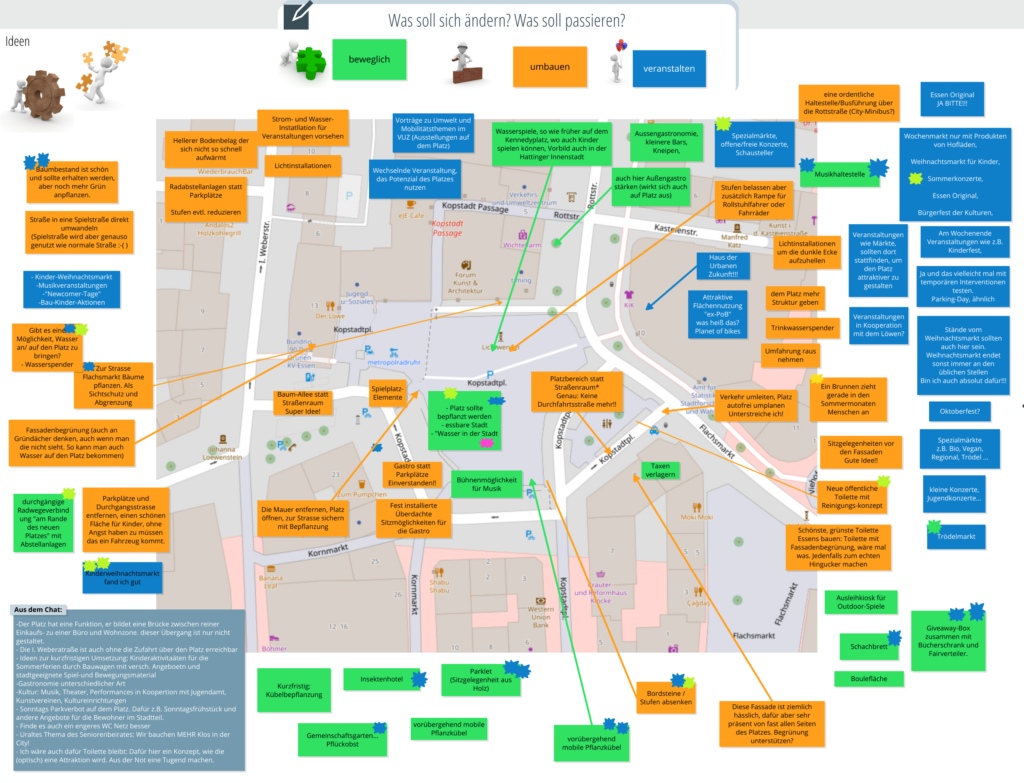 Zukunft Stadtraum Kopstadtplatz Kreativworkshop Ideen